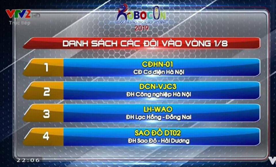 Đội DCN – VJC 3 xuất sắc lọt vào vòng 1/8 vòng chung kết toàn quốc