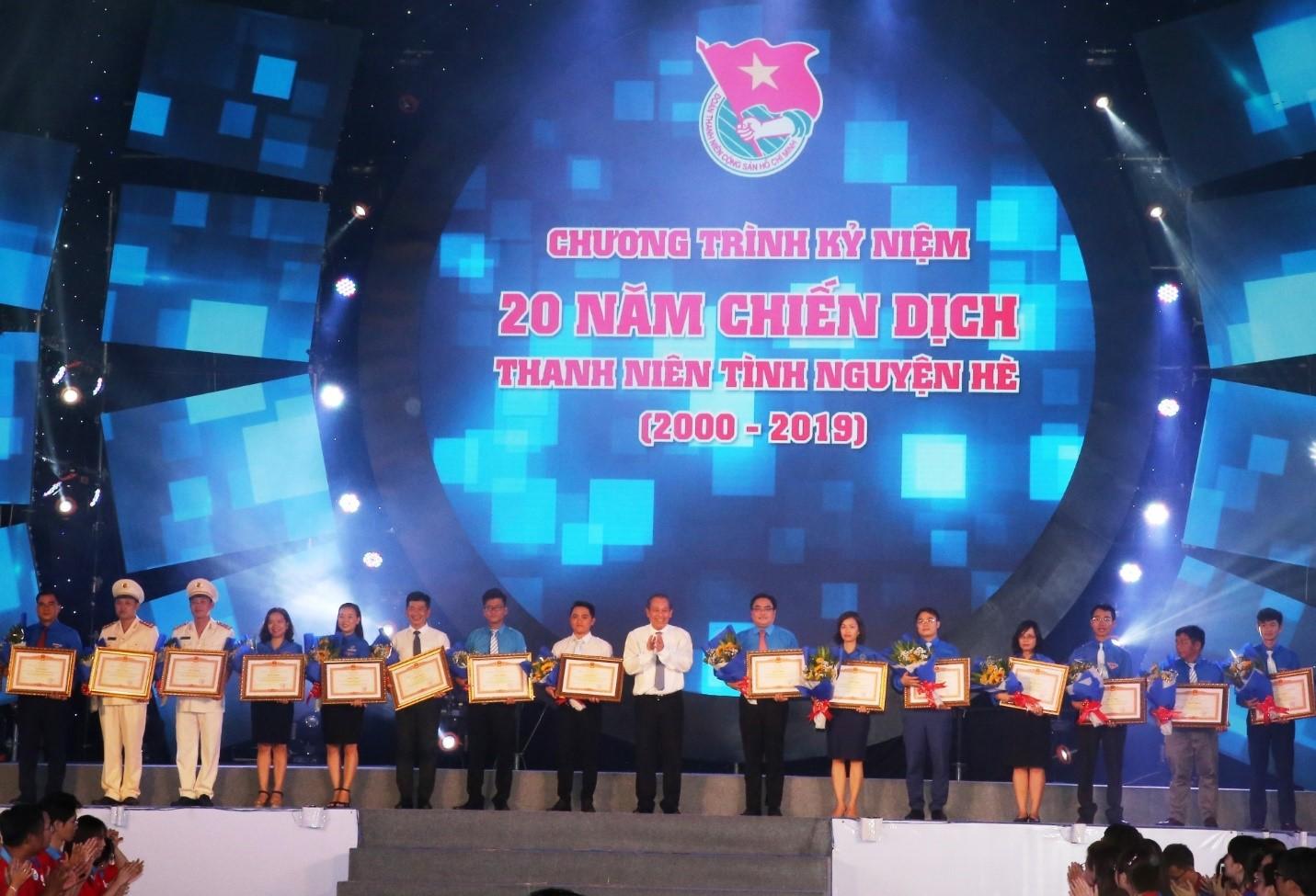 Đoàn Thanh niên - Hội Sinh viên trường Đại học Công nghiệp Hà Nội: Đơn vị xuất sắc dẫn đầu năm học 2018 - 2019