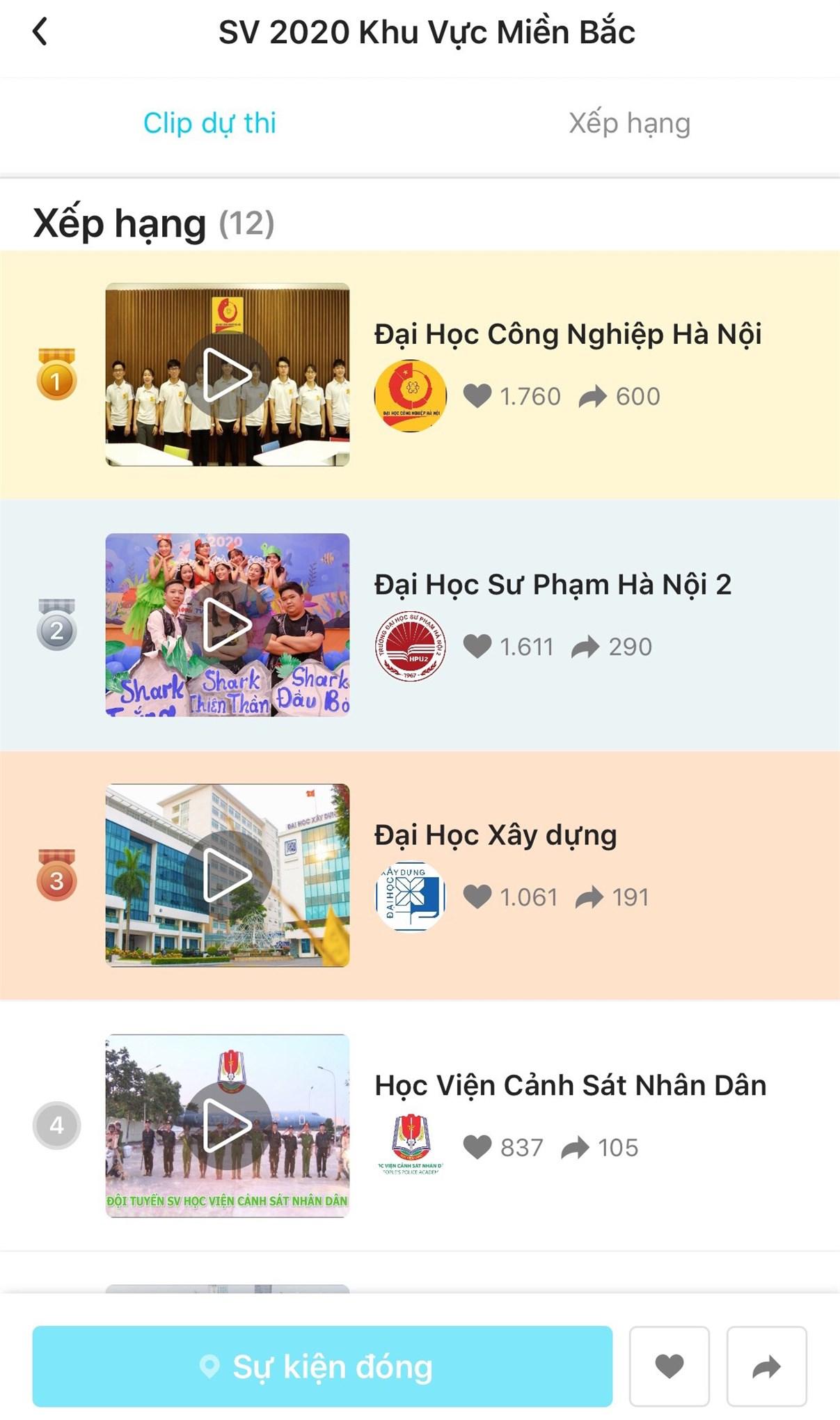 Đại học Công nghiệp Hà Nội tham gia SV2020