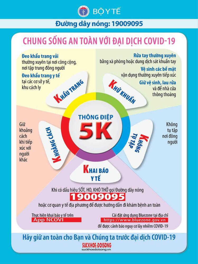 Bộ Y tế khuyến cáo `5K` chung sống an toàn với dịch bệnh