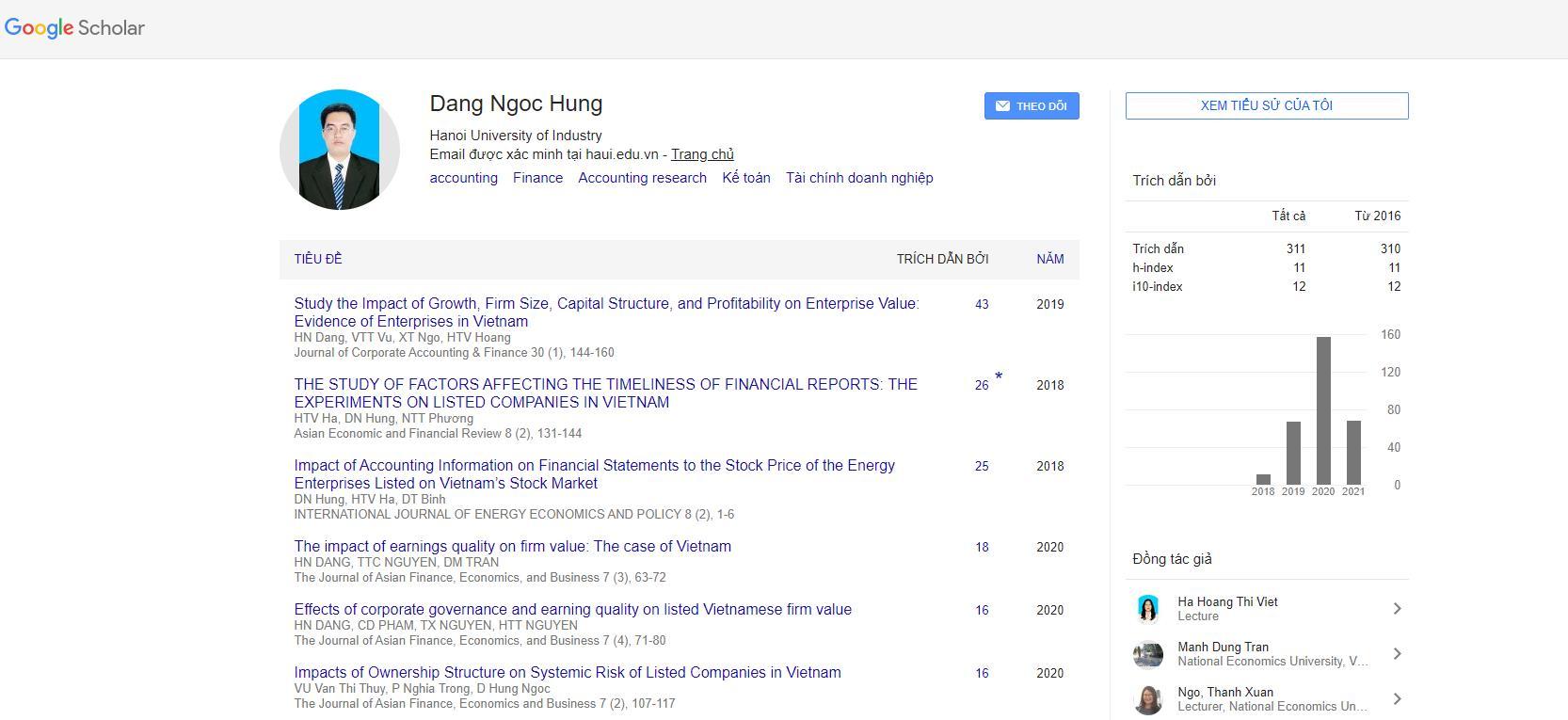 Các công bố của PGS.TS. Đặng Ngọc Hùng đăng tải trên Google Scholar