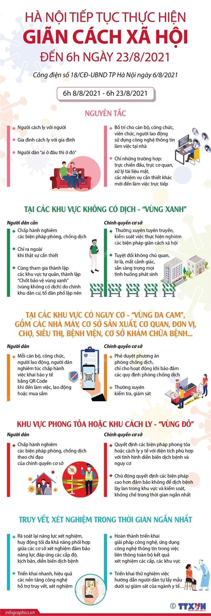 https://vnanet.vn/vi/graphic/suc-khoe-7/ha-noi-tiep-tuc-thuc-hien-gian-cach-xa-hoi-den-6h-ngay-2382021-5597207.html