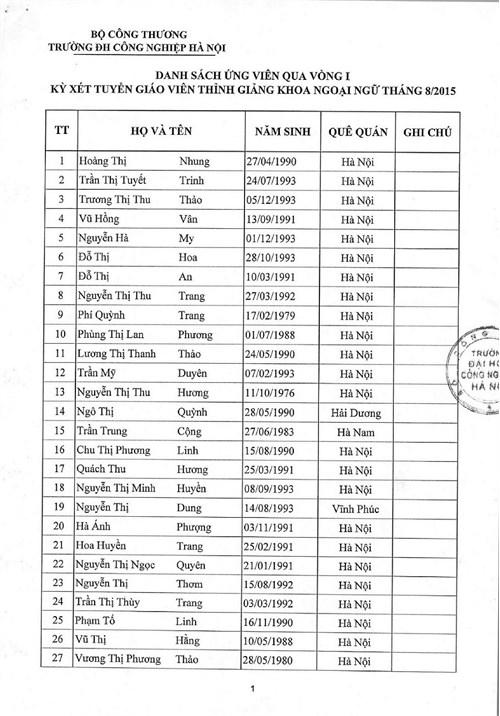 Danh sách ứng viên qua vòng I kỳ thi xét tuyển giáo viên thỉnh giảng khoa Ngoại ngữ tháng 8.2015 và Kế hoạch dự tuyển vòng 2
