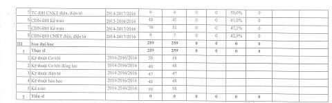 CÔNG BỐ BA CÔNG KHAI NĂM HỌC 2016 - 2017