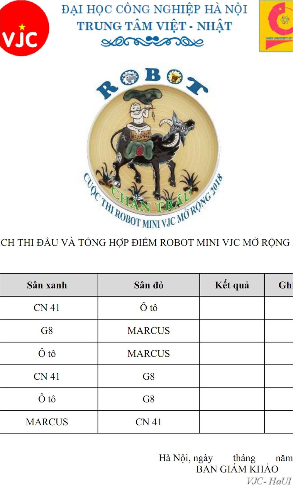"""Hào hứng cuộc thi """"Robot Mini VJC 2018 mở rộng"""""""