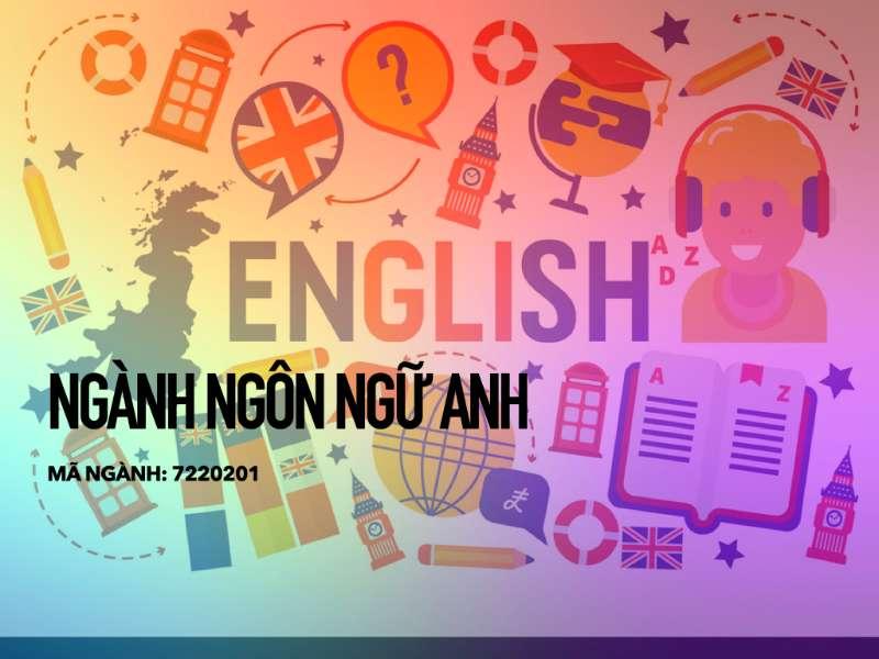 Ngành Ngôn ngữ Anh