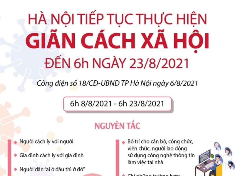 Hà Nội tiếp tục thực hiện giãn cách xã hội đến 6h ngày 23/8/2021