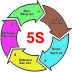 Chương trình 5s